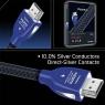 Фото № 2 AudioQuest HDMI Vodka 0,6-16m - цены, наличие, отзывы в интернет-магазине
