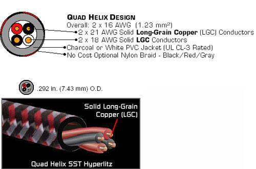 Фото № 1 AudioQuest Type 2 - цены, наличие, отзывы в интернет-магазине