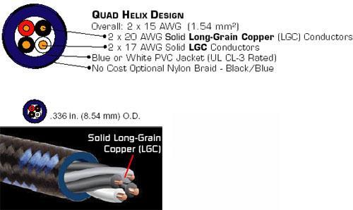 Фото № 1 AudioQuest Type 4 - цены, наличие, отзывы в интернет-магазине